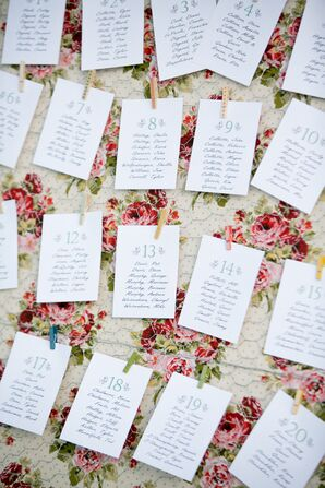 Simple Chicken Wire, Clothespin Escort Card Display