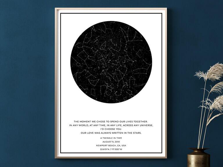 Custom framed map of the stars